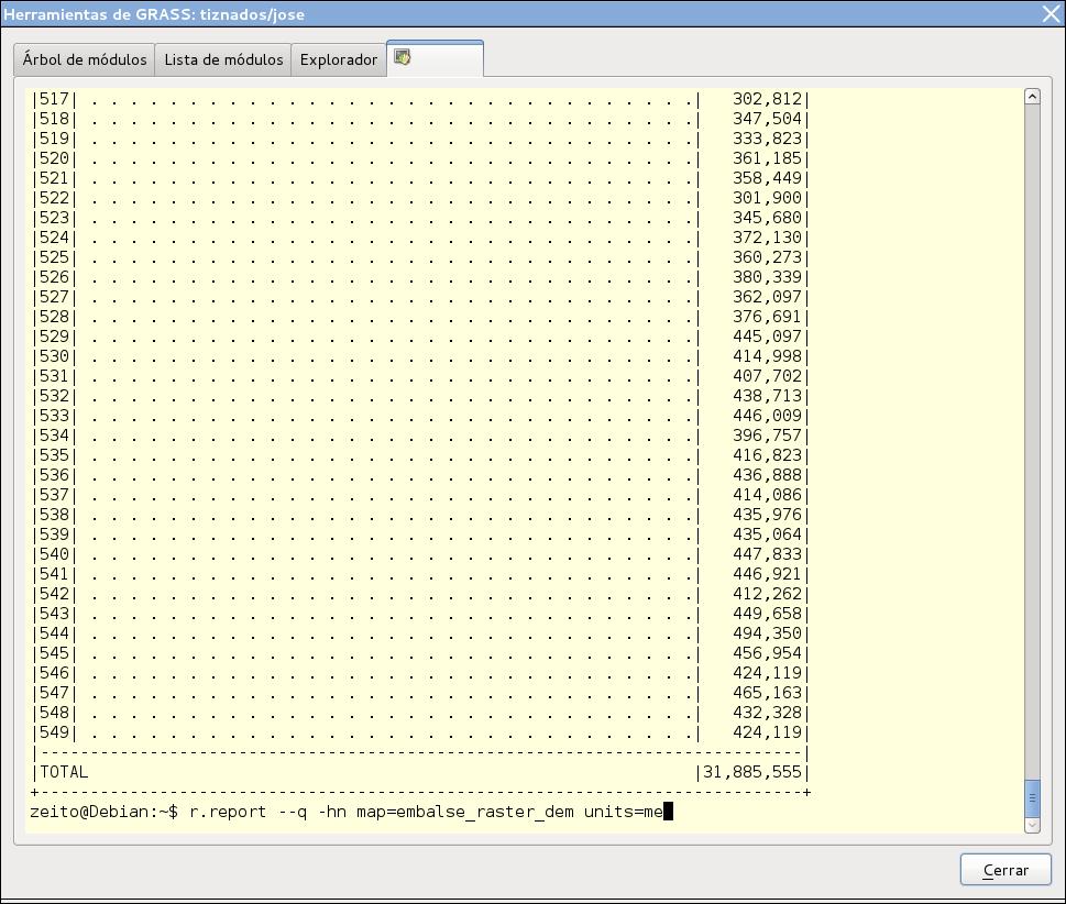 Cálculo del volumen de un embalse usando la estadística del ráster (r.report) con GRASS en QGIS
