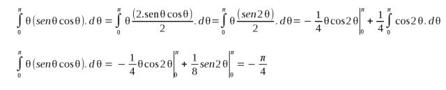 integral2