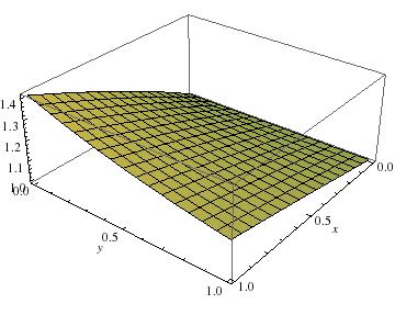 integral_doble