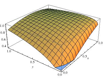 integral_doble2